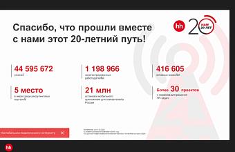 На онлайн-конференции «HR-пазл: соберем вместе!» работодатели обсудили опыт мировых и российских экспертов