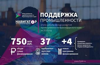 ФРП Краснодарского края выдал льготные займы на сумму более 750 млн рублей